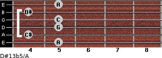 D#13b5/A for guitar on frets 5, 4, 5, 5, 4, 5