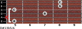 D#13b5/A for guitar on frets 5, x, 7, 5, 8, 8