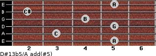 D#13b5/A add(#5) for guitar on frets 5, 3, 5, 4, 2, 5