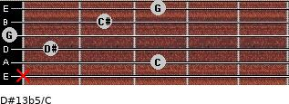D#13b5/C for guitar on frets x, 3, 1, 0, 2, 3