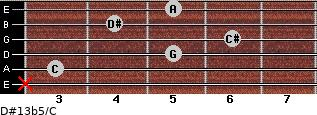 D#13b5/C for guitar on frets x, 3, 5, 6, 4, 5