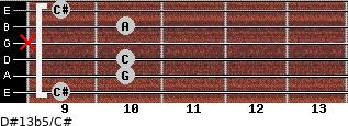 D#13b5/C# for guitar on frets 9, 10, 10, x, 10, 9