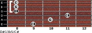 D#13b5/C# for guitar on frets 9, 10, 11, 8, 8, 8