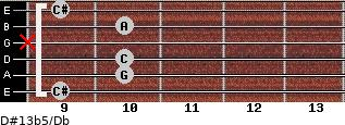 D#13b5/Db for guitar on frets 9, 10, 10, x, 10, 9
