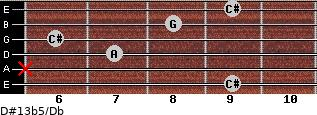 D#13b5/Db for guitar on frets 9, x, 7, 6, 8, 9