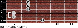 D#13b5/Db add(m2) guitar chord