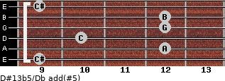 D#13b5/Db add(#5) for guitar on frets 9, 12, 10, 12, 12, 9