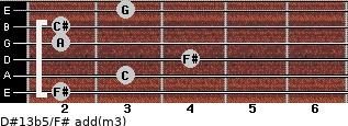 D#13b5/F# add(m3) for guitar on frets 2, 3, 4, 2, 2, 3