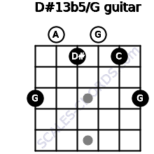 D#13b5/G for guitar on frets 3, 0, 1, 0, 1, 3