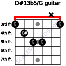 D#13b5/G for guitar on frets 3, 4, 5, 5, x, 3