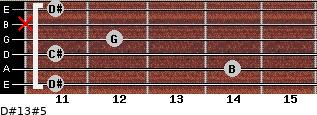 D#13#5 for guitar on frets 11, 14, 11, 12, x, 11