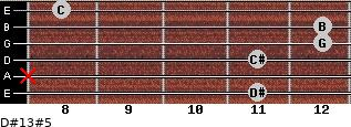 D#13#5 for guitar on frets 11, x, 11, 12, 12, 8