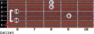 D#13#5 for guitar on frets x, 6, 9, 6, 8, 8