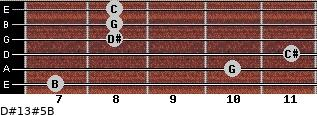 D#13#5/B for guitar on frets 7, 10, 11, 8, 8, 8