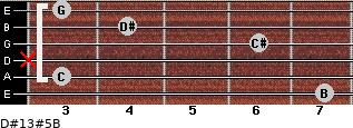 D#13#5/B for guitar on frets 7, 3, x, 6, 4, 3