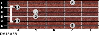 D#13#5/B for guitar on frets 7, 4, 5, 5, 4, 7
