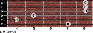 D#13#5/B for guitar on frets 7, 4, 5, 8, 8, 8