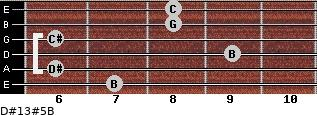 D#13#5/B for guitar on frets 7, 6, 9, 6, 8, 8