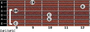 D#13#5/C for guitar on frets 8, 10, 10, 8, 12, 9