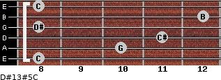 D#13#5/C for guitar on frets 8, 10, 11, 8, 12, 8