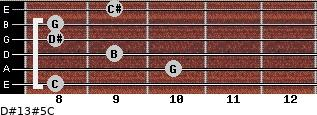 D#13#5/C for guitar on frets 8, 10, 9, 8, 8, 9