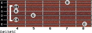 D#13#5/C for guitar on frets 8, 4, 5, 4, 4, 7