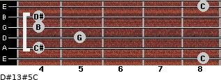 D#13#5/C for guitar on frets 8, 4, 5, 4, 4, 8