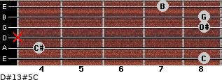 D#13#5/C for guitar on frets 8, 4, x, 8, 8, 7