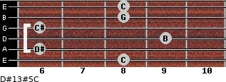 D#13#5/C for guitar on frets 8, 6, 9, 6, 8, 8