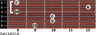 D#13#5/C# for guitar on frets 9, 10, 10, 8, 12, 8