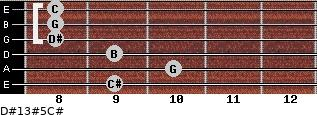 D#13#5/C# for guitar on frets 9, 10, 9, 8, 8, 8