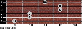 D#13#5/Db for guitar on frets 9, 10, 10, 12, 12, 11