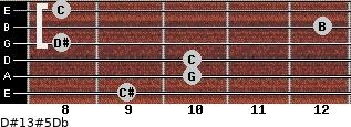 D#13#5/Db for guitar on frets 9, 10, 10, 8, 12, 8