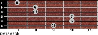 D#13#5/Db for guitar on frets 9, 10, 10, 8, 8, 7