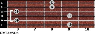 D#13#5/Db for guitar on frets 9, 6, 9, 6, 8, 8