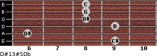 D#13#5/Db for guitar on frets 9, 6, 9, 8, 8, 8