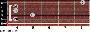D#13#5/Db for guitar on frets x, 4, 5, 4, 4, 8