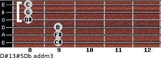 D#13#5/Db add(m3) guitar chord