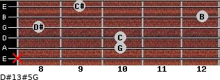 D#13#5/G for guitar on frets x, 10, 10, 8, 12, 9