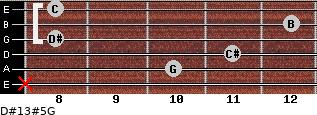 D#13#5/G for guitar on frets x, 10, 11, 8, 12, 8