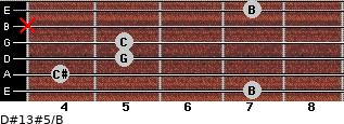 D#13#5/B for guitar on frets 7, 4, 5, 5, x, 7