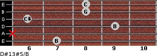 D#13#5/B for guitar on frets 7, x, 9, 6, 8, 8