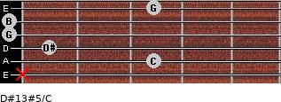D#13#5/C for guitar on frets x, 3, 1, 0, 0, 3
