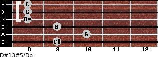 D#13#5/Db for guitar on frets 9, 10, 9, 8, 8, 8