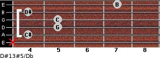 D#13#5/Db for guitar on frets x, 4, 5, 5, 4, 7