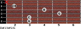 D#13#5/G for guitar on frets 3, 3, 5, 4, 2, x