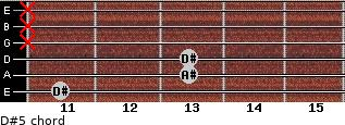 D#5 for guitar on frets 11, 13, 13, x, x, x