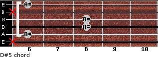 D#5 for guitar on frets x, 6, 8, 8, x, 6