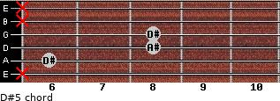 D#5 for guitar on frets x, 6, 8, 8, x, x