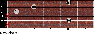 D#5 for guitar on frets x, 6, x, 3, 4, 6